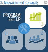 Program Set Up: Measurement Capacity